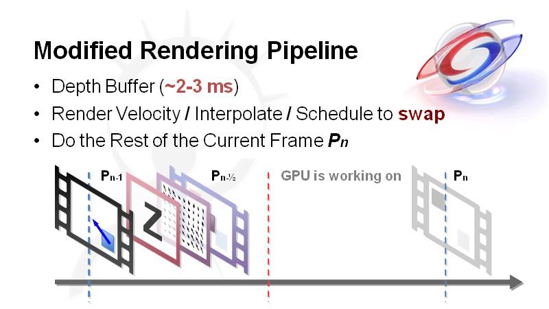 Hardware frame interpolation. — Oculus